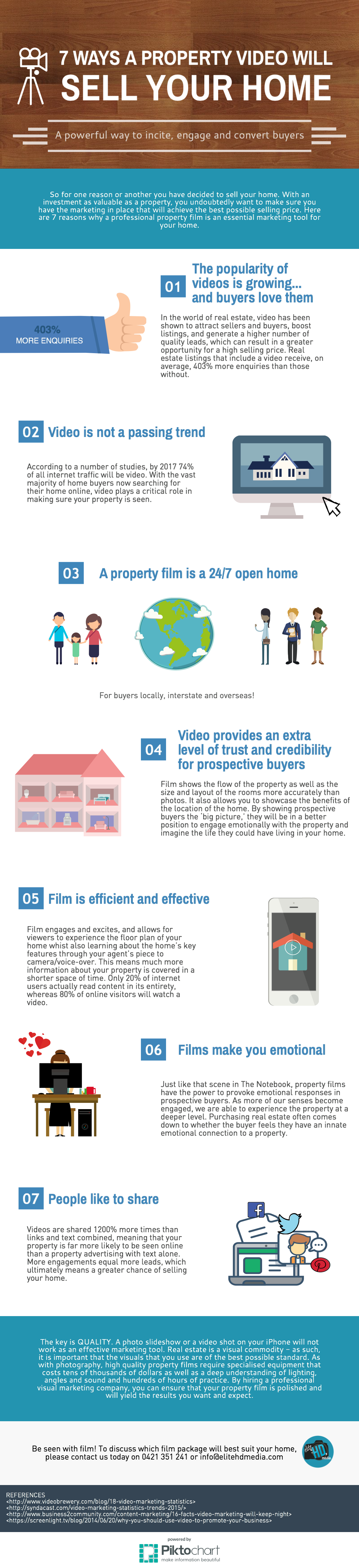 How property video will sell your home infographic